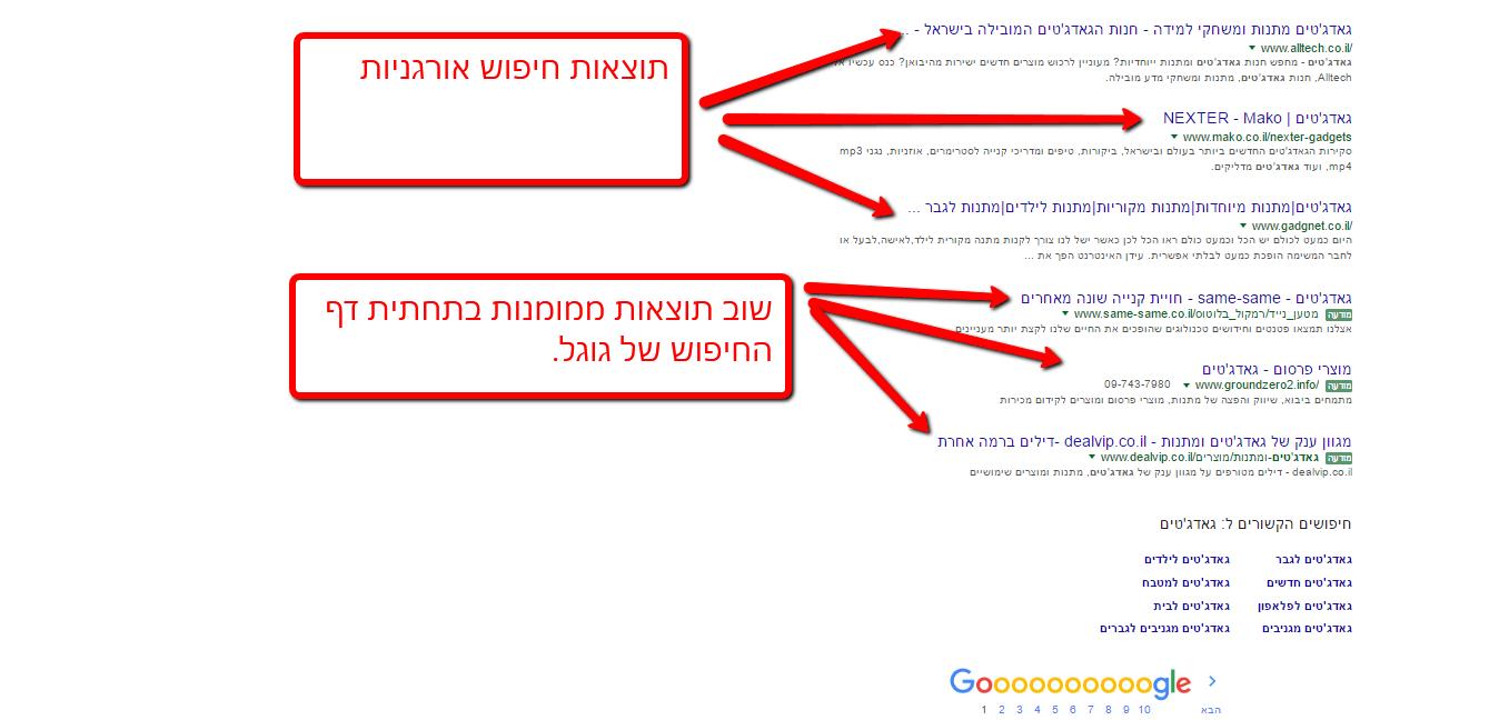 תחתית דף תוצאות החיפוש בגוגל
